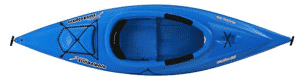 The Sun Dolphin Aruba 10 Sit In Kayak Review Pros And Cons